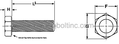 DIN 558 – Fully Threaded Machine Bolts Dimensions