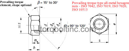 Prevailing Torque Lock Nuts Dimensions