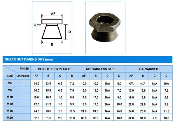 Security Nuts Manufacturers Security Nuts Price Hex