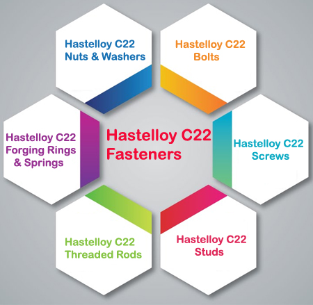 hastelloy c22 fasteners suppliers