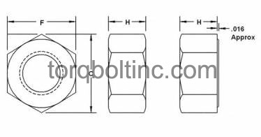 Heavy Hex Nuts Dimensions