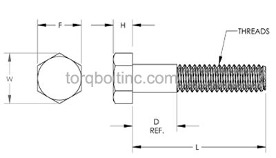 DIN 933 Hexagon Head Bolts Dimensions