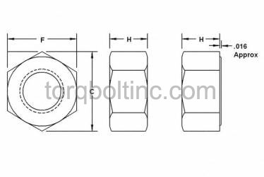 DIN 6915 – Hex Nuts For High Strength Struc. Bolting Dimensions
