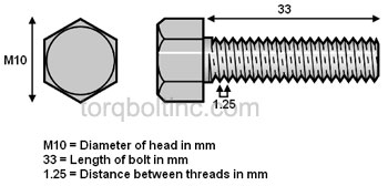 Metric Bolts Dimensions