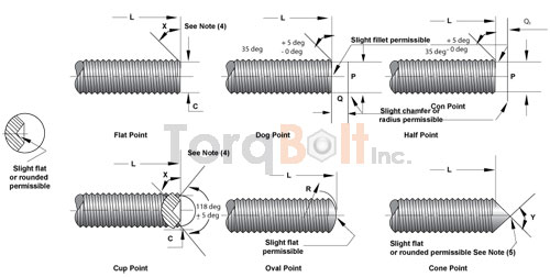 Set Screw Dimensions