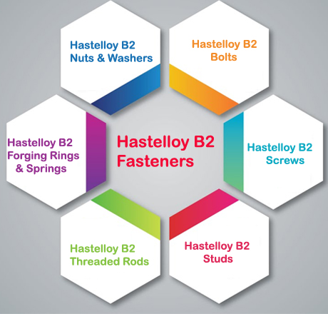hastelloy b2 fasteners suppliers