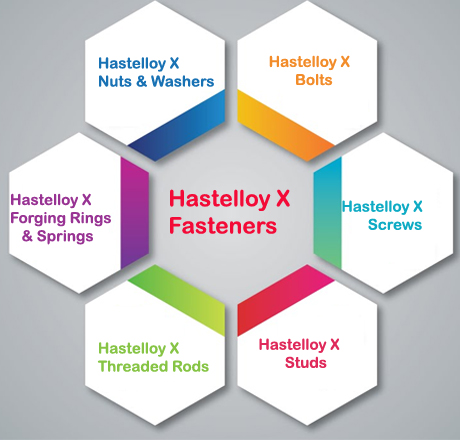 hastelloy x fasteners suppliers
